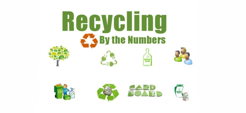 Recycling-by-the-numbers